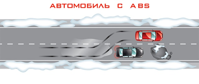1386017318_antiblokirovochnaya-sistema-tormozov-abs.jpg